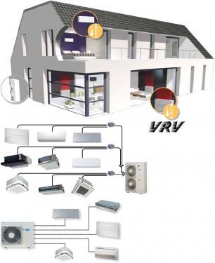Sistem multisplit pentru aplicatii rezidentiale si comerciale