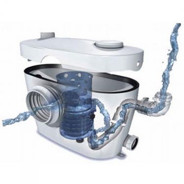 Pompe de ridicare ape de la toalete